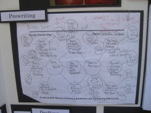 Look how much students can write about when responding to works of art!