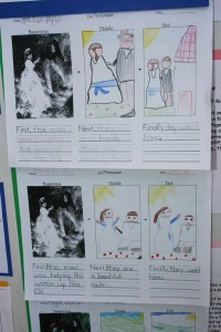 Where are the people in Pierre-Auguste Renoir's La Promenade going? Karen Lee-Park's students come up with imaginative possibilities.