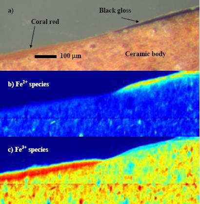 XANES maps a) optical image showing black gloss (right) and coral red (left), b) distribution of Fe2+ species (measuring iron present in an oxidation state), and c) distribution of Fe3+ species (measuring specific minerals present).  Getty Conservation Institute