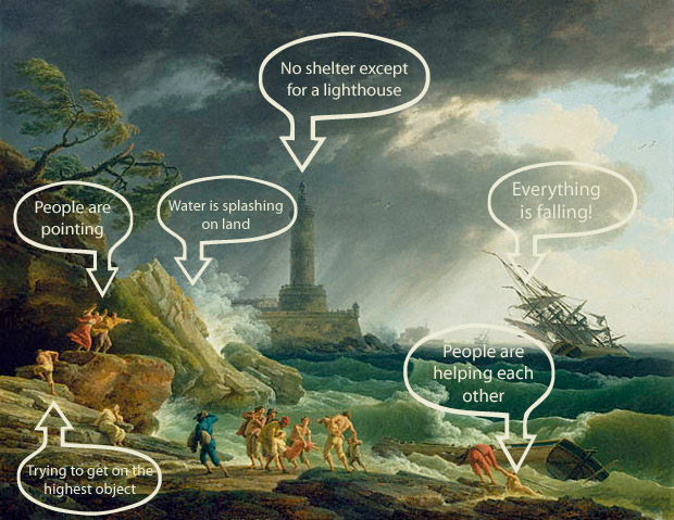 Some of the many details found by Art Together students on A Storm on a Mediterranean Coast by Claude-Joseph Vernet