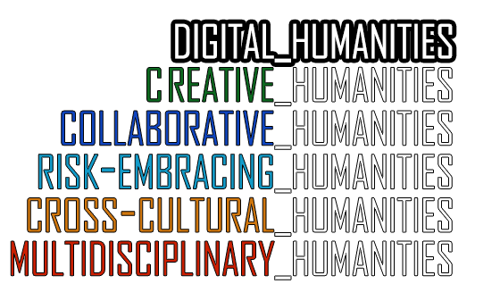 The humanities: digital, creative, collaborative, risk-embracing, cross-cultural, multidisciplinary