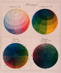 Four color spheres