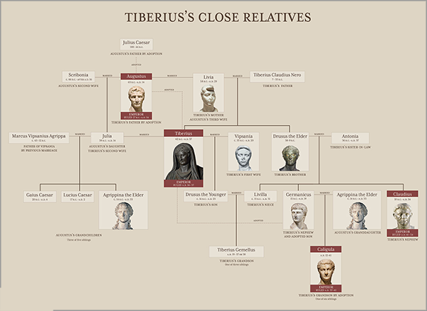 Family tree of Roman emperor Tiberius - thumbnail