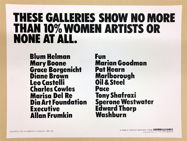 These Galleries Show No More Than 10% Women Artists Or None At All / Guerrilla Girls
