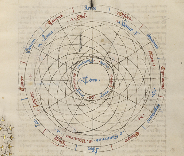 Astrological Chart, about 1405, Virgil Master. J. Paul Getty Museum.