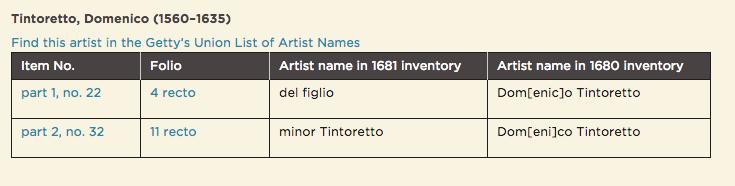 Entry for Domenico Tintoretto in Digital Mellini