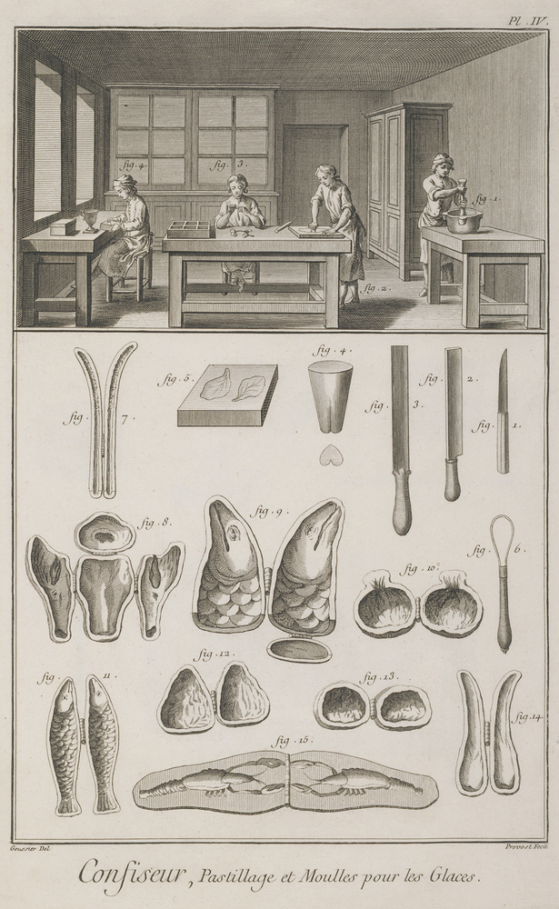 Candy Making, and Ice Molds / Diderot's Encyclopedie