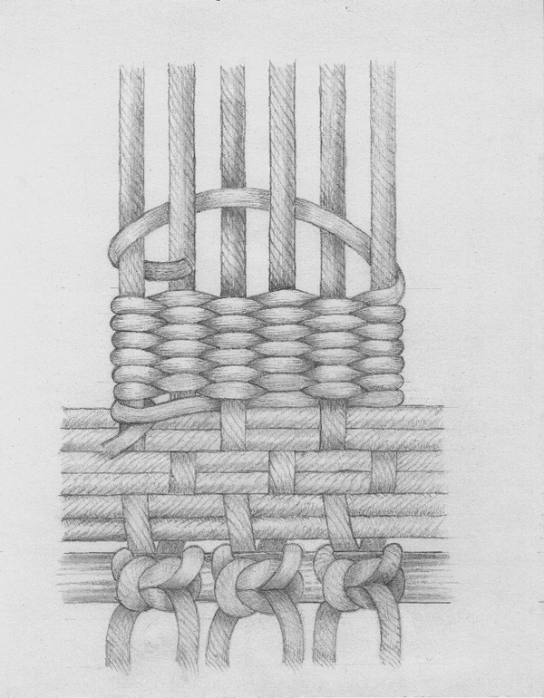 Illustration showing how the warps are tied and separated in preparation for weaving. Illustration by Jean Pierre Larochette