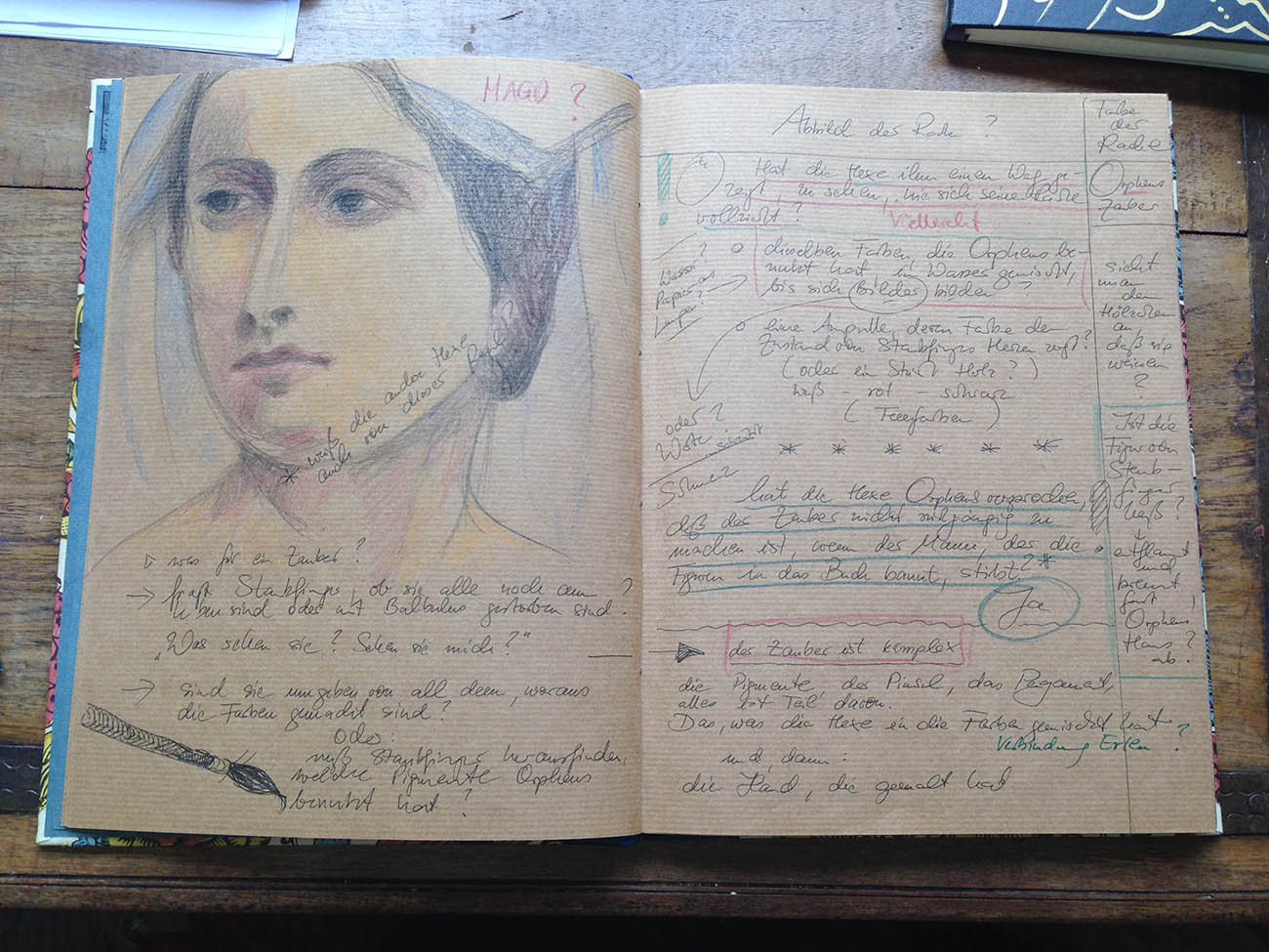 Interior pages from one of Cornelia Funke's research notebooks shows cursive writing and a drawing of a woman's face