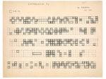<em/>Intersection #3 (for David Tudor), autograph score, April 1953, Morton Feldman.