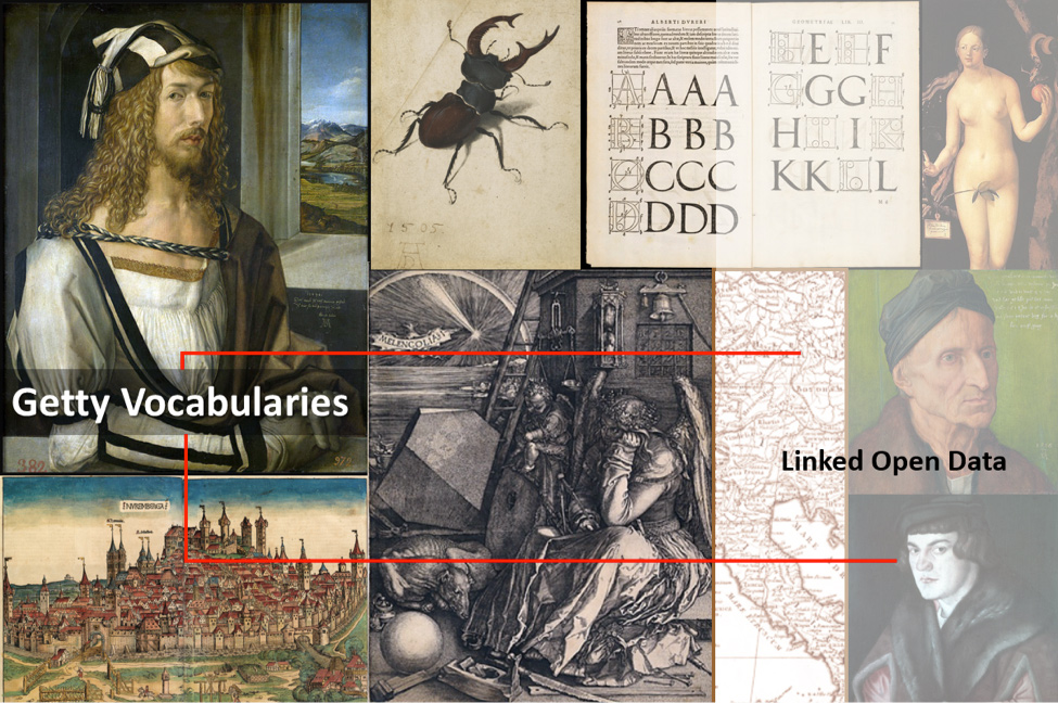 Visualization of the Getty Vocabularies and Linked Open Data using a collage of artwork by Albrecht Durer