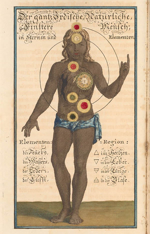 """Illustration of """"The Entire Earthly, Natural, and Dark Man"""" from Johann George Gichtel's Theosophia Practica"""