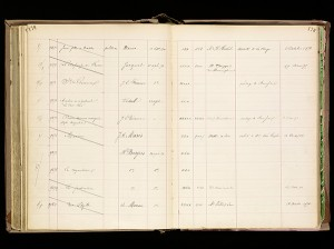 Scan of a Knoedler stock book