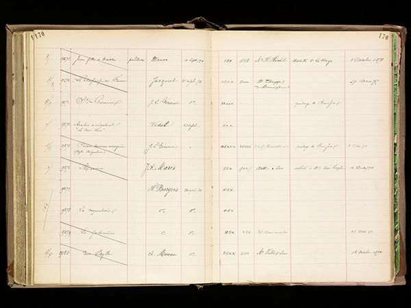 Database of Knoedler Gallery Stock Books Now Online
