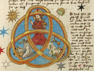 The Trinity, Book of Planets, Anatomical Treatise, Liber synonimorum, shortly after 1464. German. J. Paul Getty Museum.