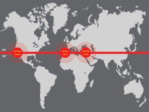 The Political Equator / from a presentation by Teddy Cruz