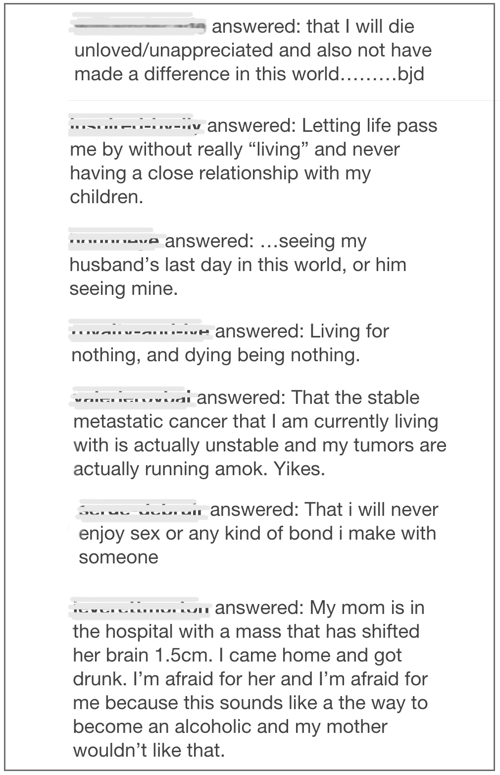 Fears from anonymous Tumblr commenters